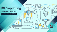 3d bioprinting market introduction